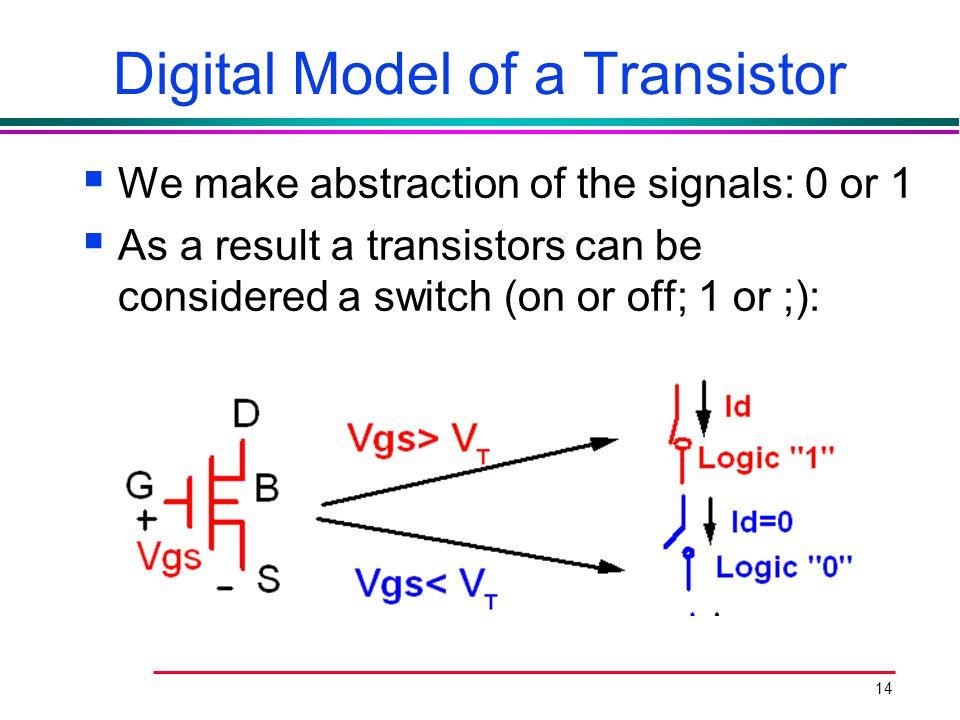 Digital Model of a Transistor