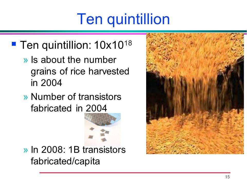 Ten quintillion Ten quintillion: 10x1018