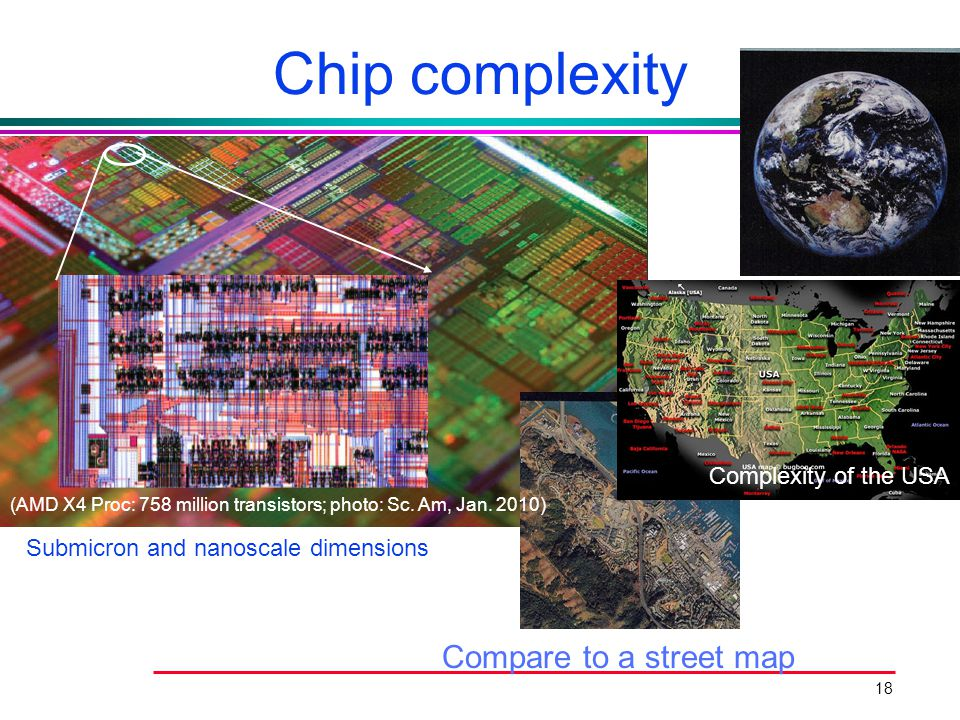 Chip complexity Compare to a street map Complexity of the USA