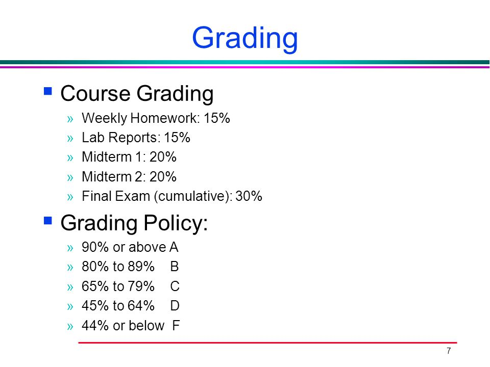 Grading Course Grading Grading Policy: Weekly Homework: 15%