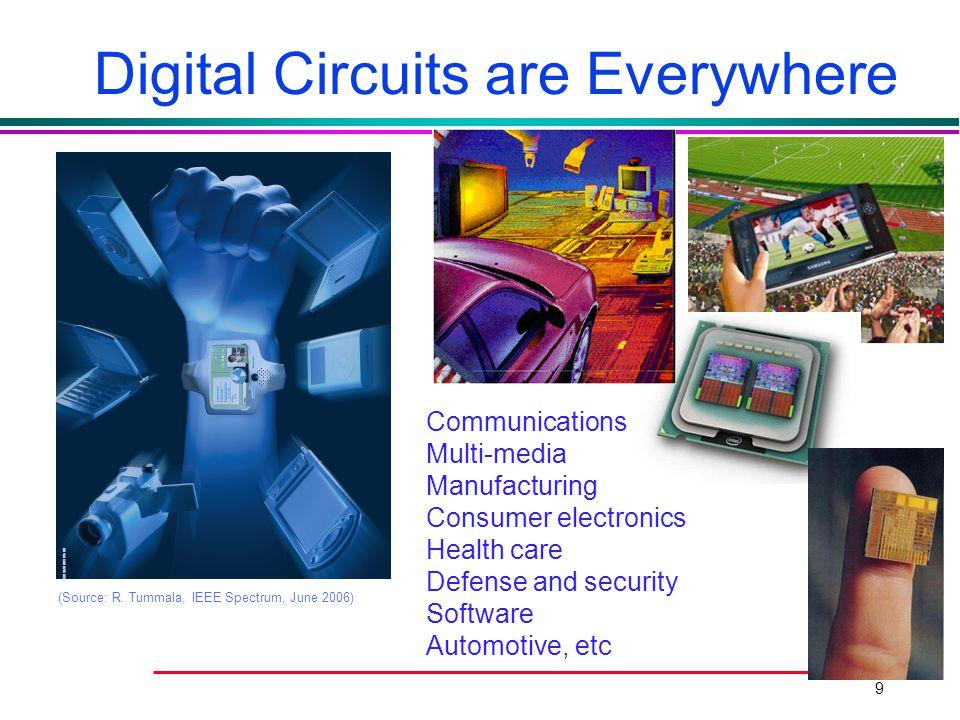 Digital Circuits are Everywhere