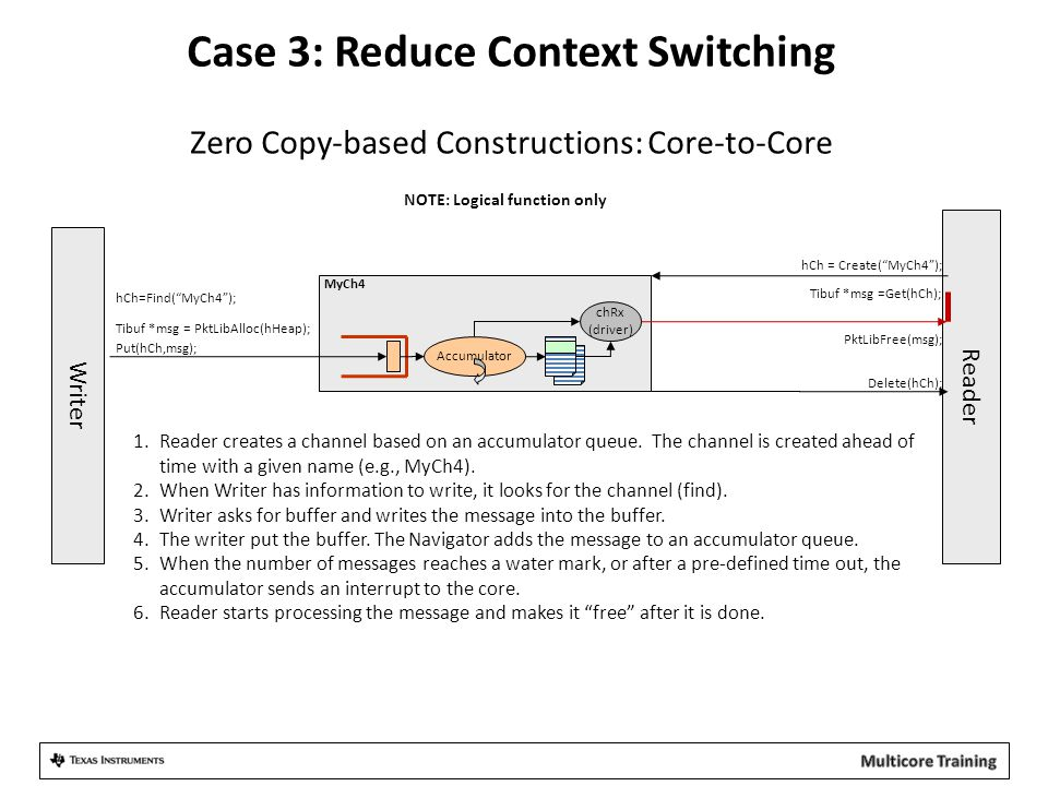 Case 3: Reduce Context Switching Zero Copy-based Constructions: Core-to-Core