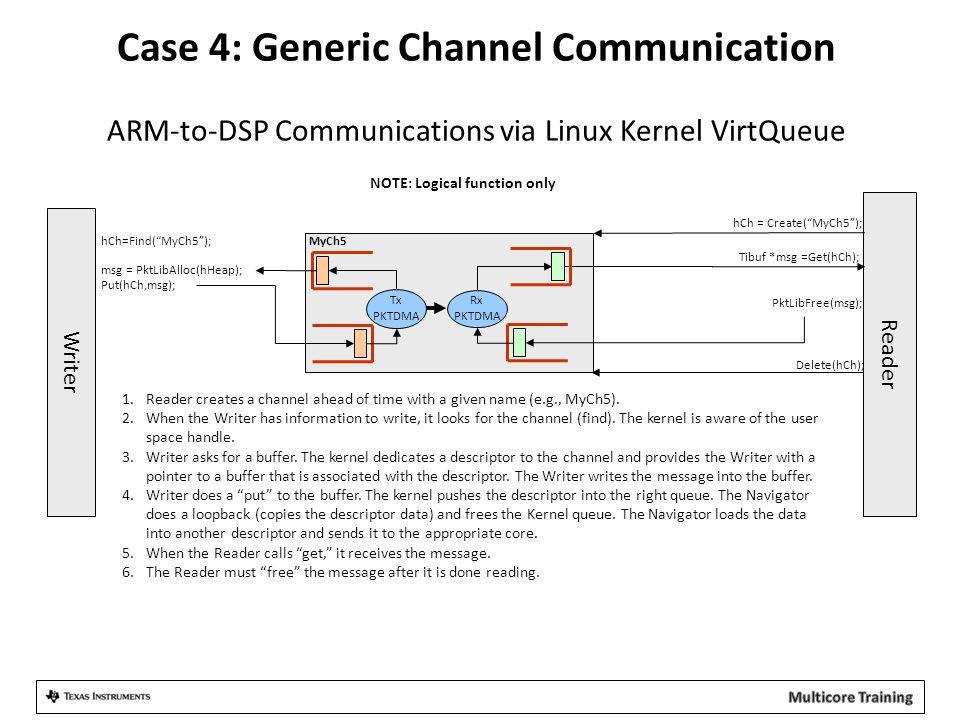 Case 4: Generic Channel Communication ARM-to-DSP Communications via Linux Kernel VirtQueue