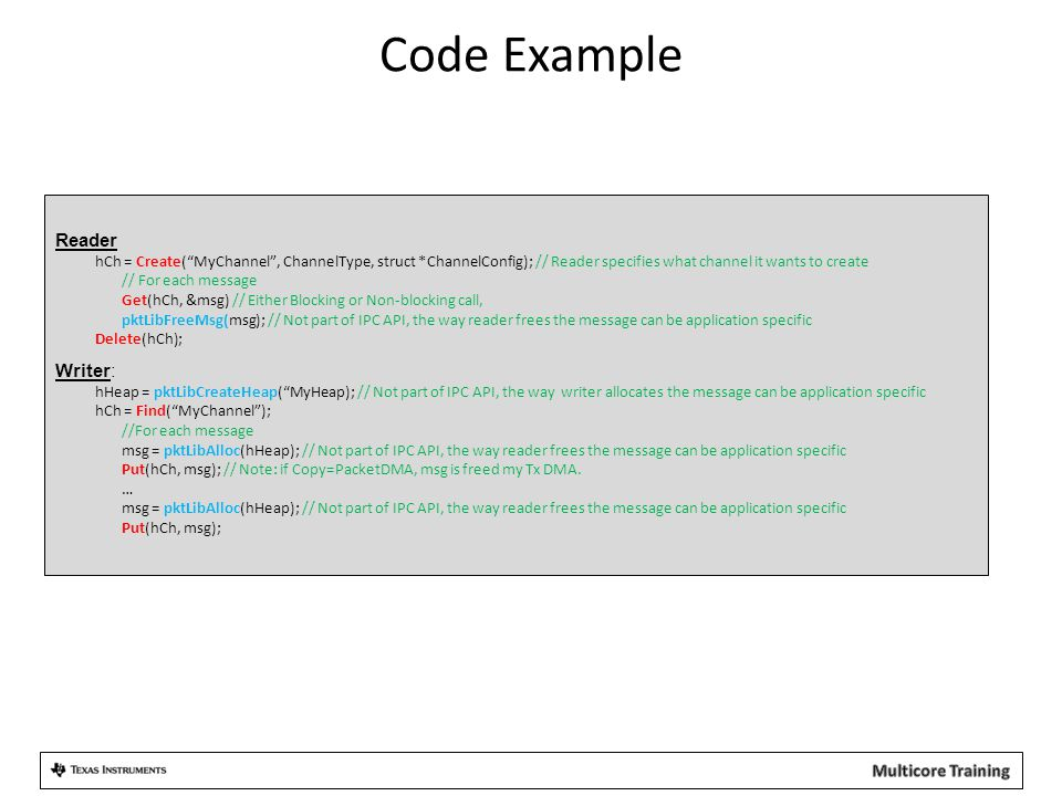 Code Example Reader Writer: