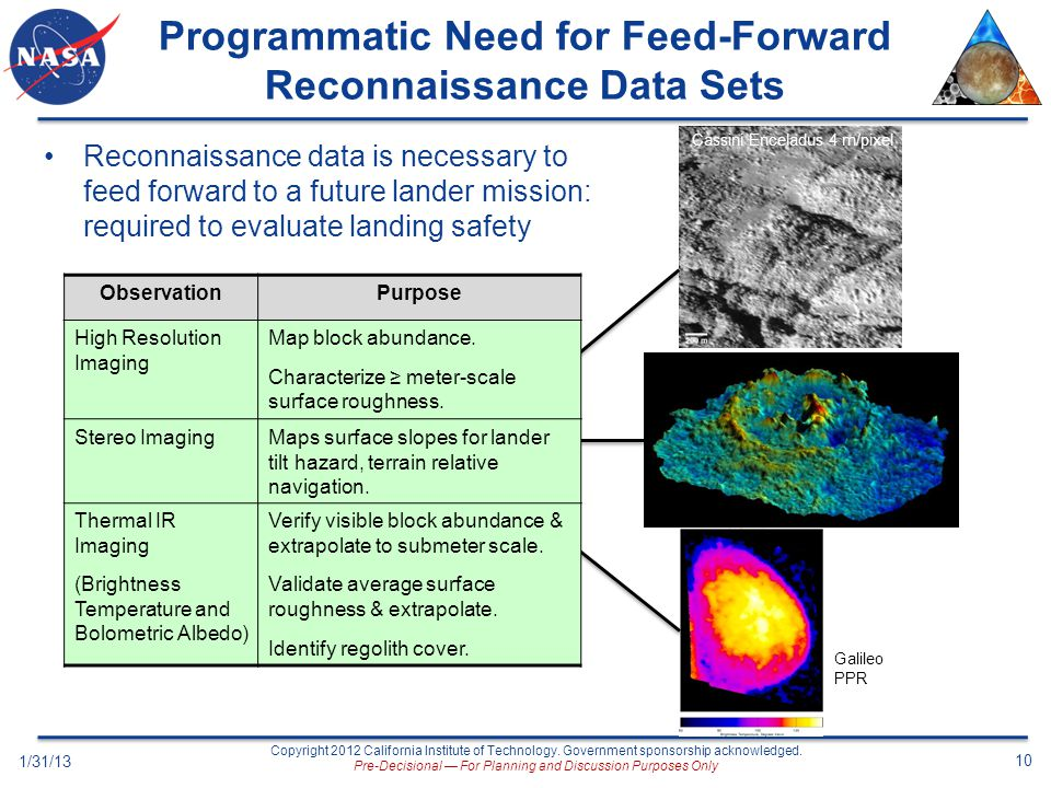 Programmatic Need for Feed-Forward Reconnaissance Data Sets