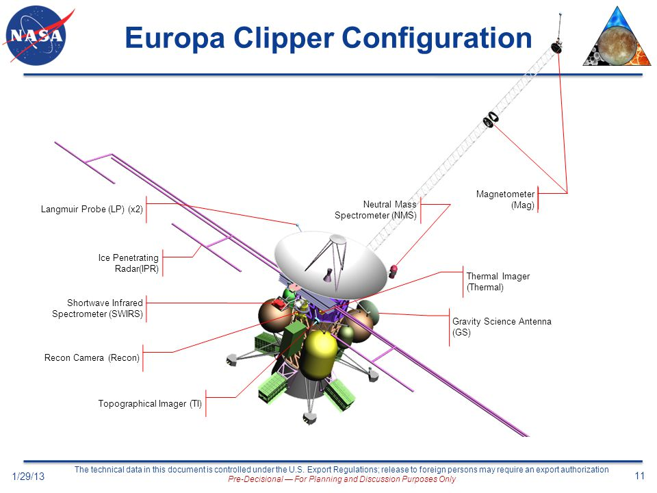 Europa Clipper Configuration