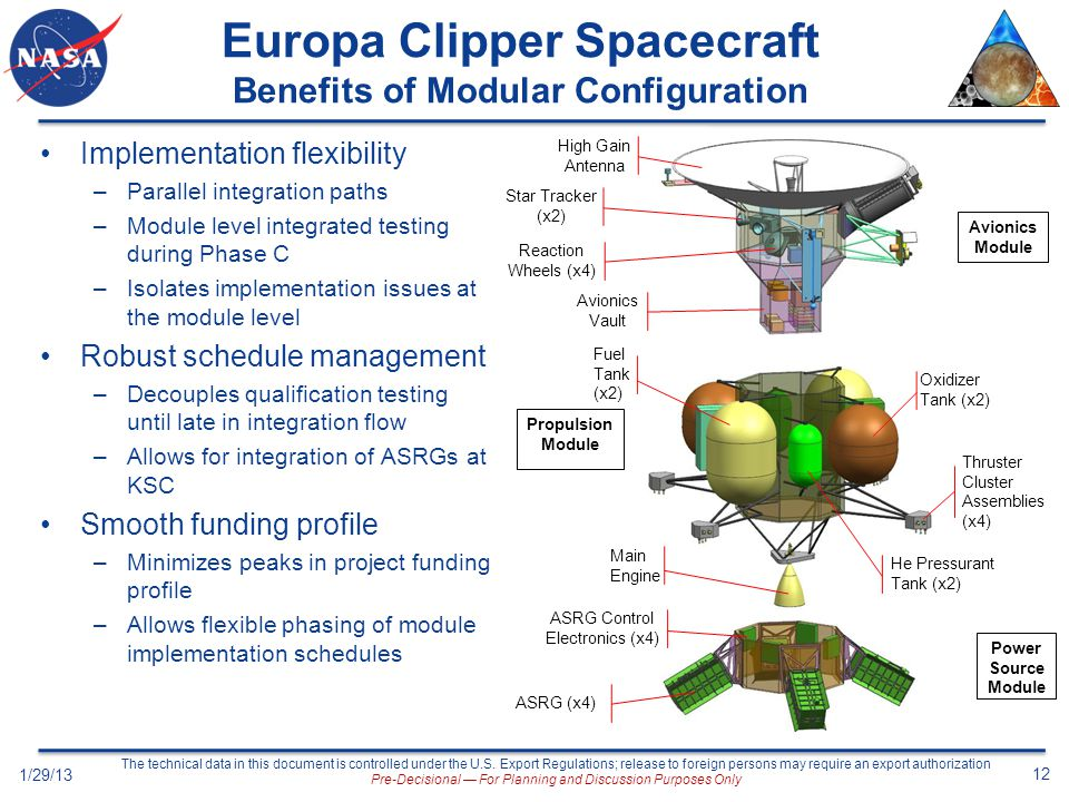 Europa Clipper Spacecraft Benefits of Modular Configuration