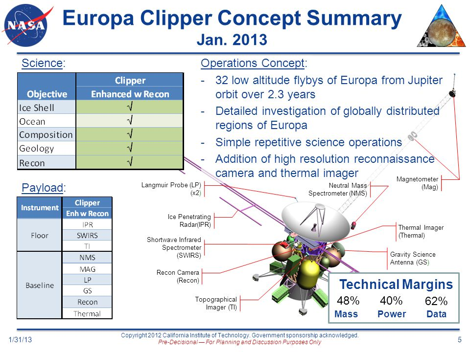 Europa Clipper Concept Summary Jan. 2013