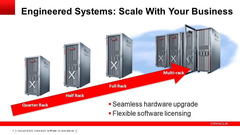 Engineered Systems: Scale With Your Business