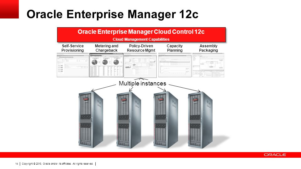 Oracle Enterprise Manager 12c