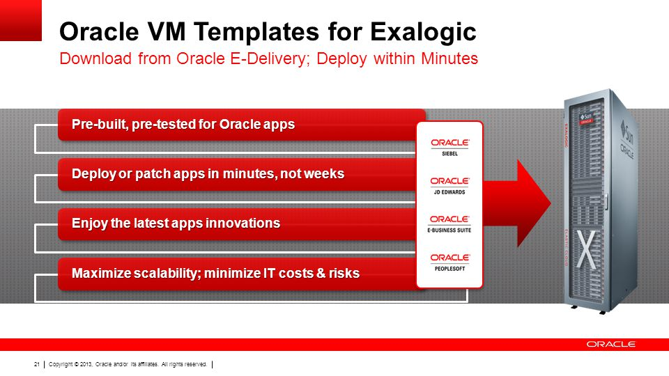 Engineered systems overview ppt video online download for Download oracle vm templates
