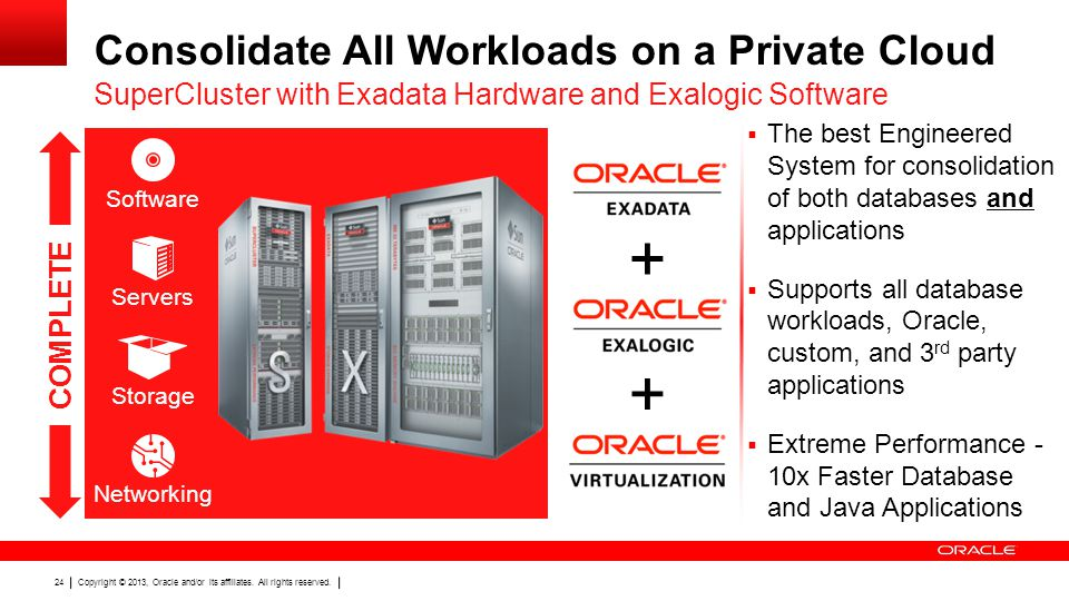 Consolidate All Workloads on a Private Cloud