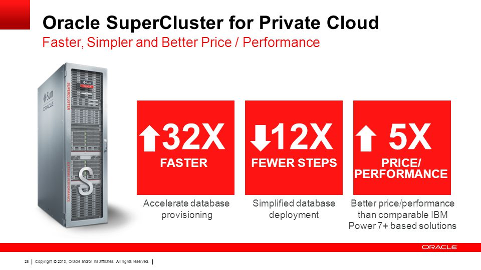 Oracle SuperCluster for Private Cloud