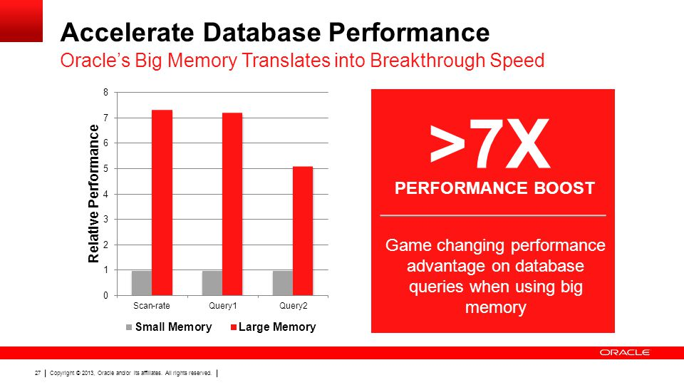 Accelerate Database Performance