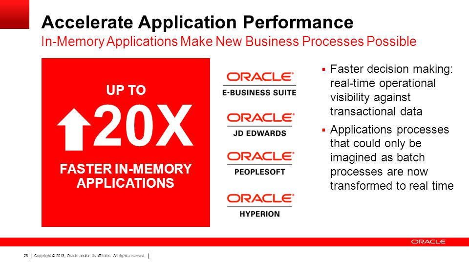Accelerate Application Performance