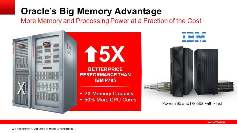 BETTER PRICE PERFORMANCE THAN IBM P795