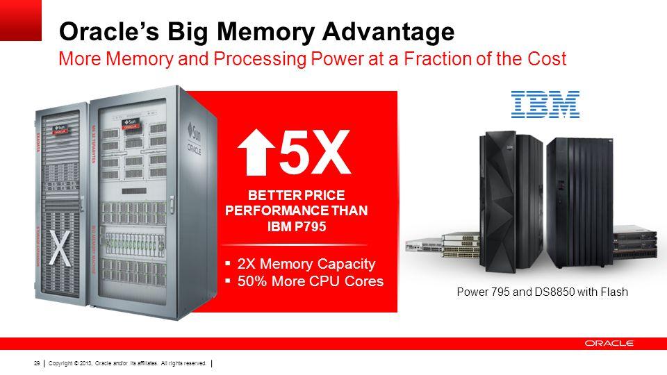 BETTER PRICE PERFORMANCE THAN IBM P795
