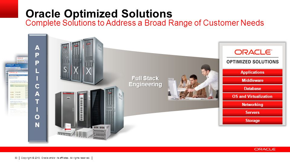 Oracle Optimized Solutions