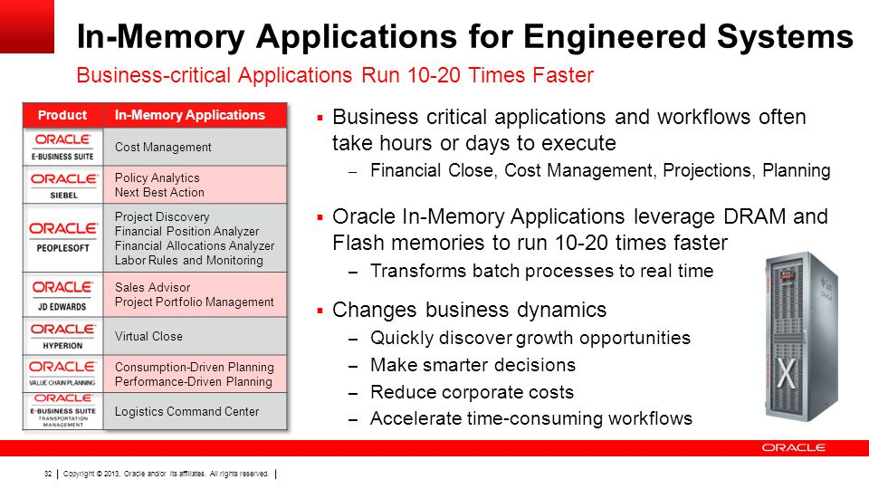 In-Memory Applications for Engineered Systems