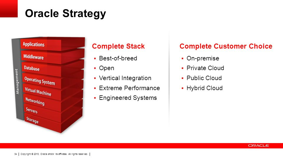 Oracle Strategy Complete Stack Complete Customer Choice Best-of-breed
