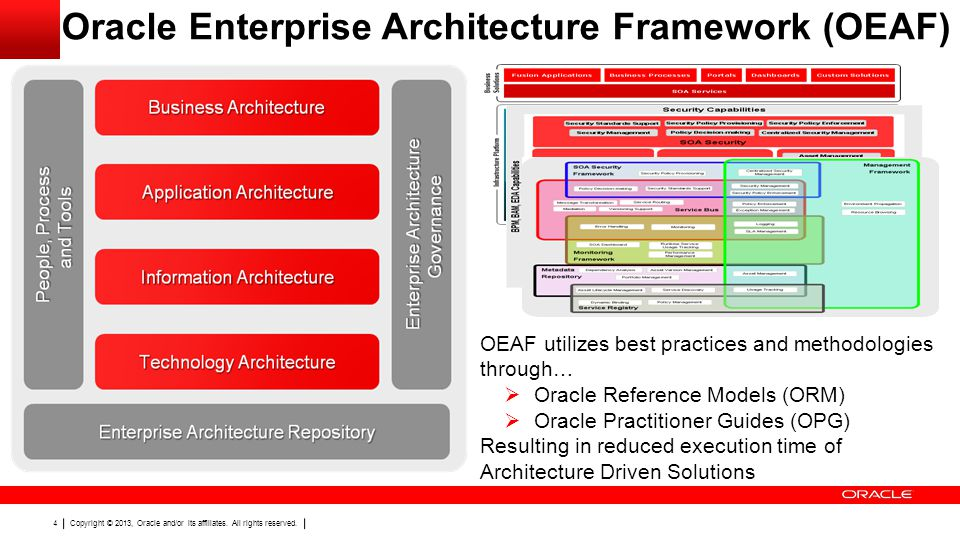 Oracle Enterprise Architecture Framework (OEAF)
