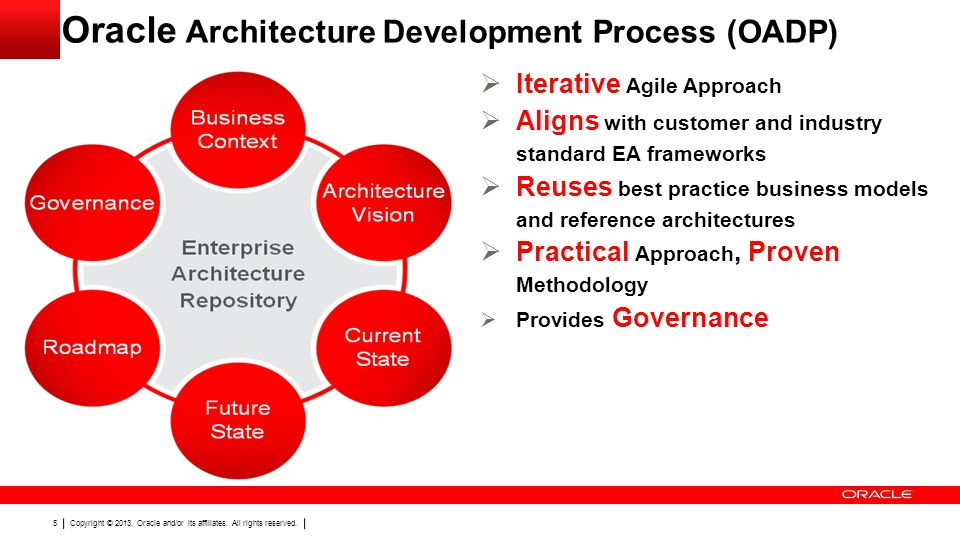 Oracle Architecture Development Process (OADP)