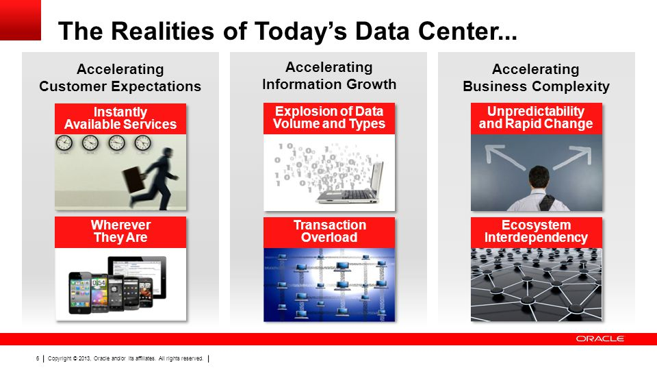 The Realities of Today's Data Center...