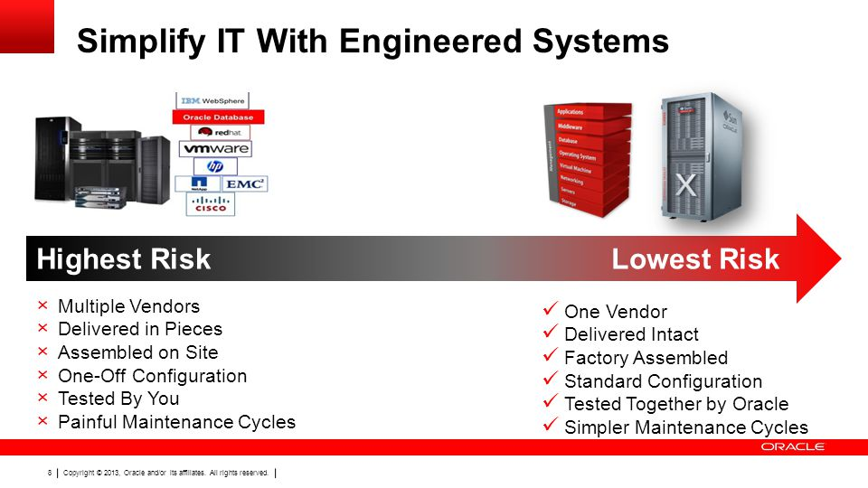 Simplify IT With Engineered Systems