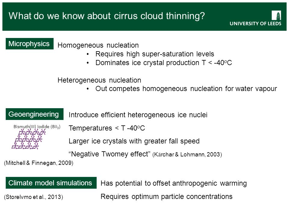 What do we know about cirrus cloud thinning