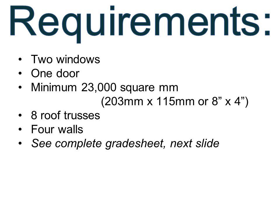See complete gradesheet, next slide