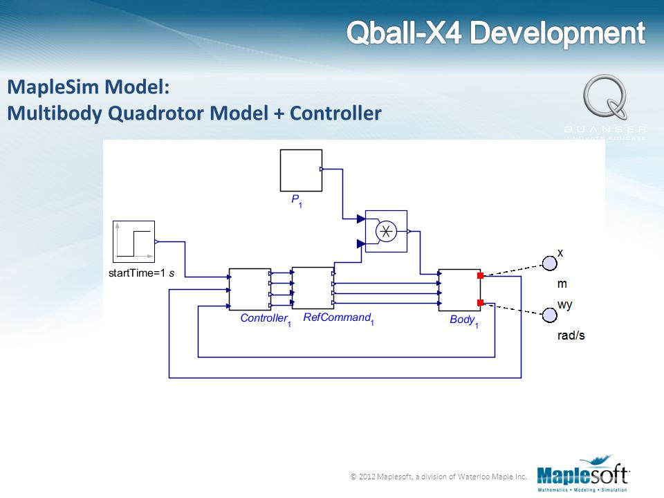 Qball-X4 Development MapleSim Model: