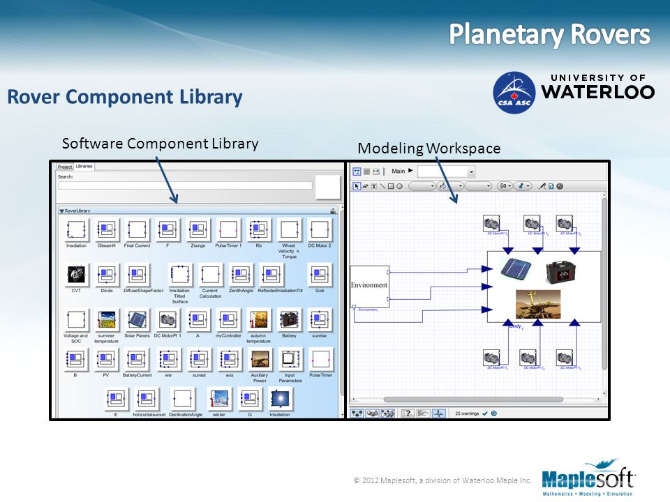 Planetary Rovers Rover Component Library Software Component Library