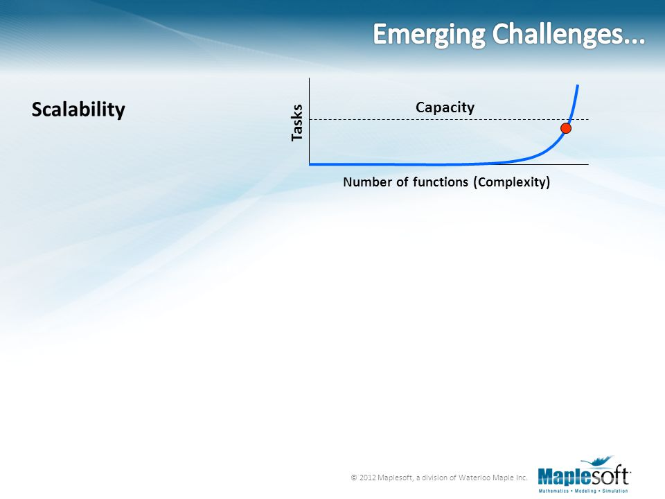 Emerging Challenges... Scalability Capacity Tasks