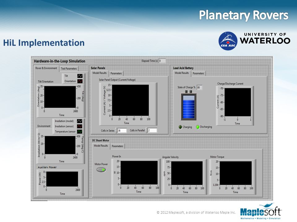 Planetary Rovers HiL Implementation
