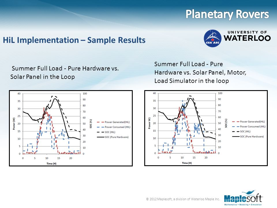 Planetary Rovers HiL Implementation – Sample Results