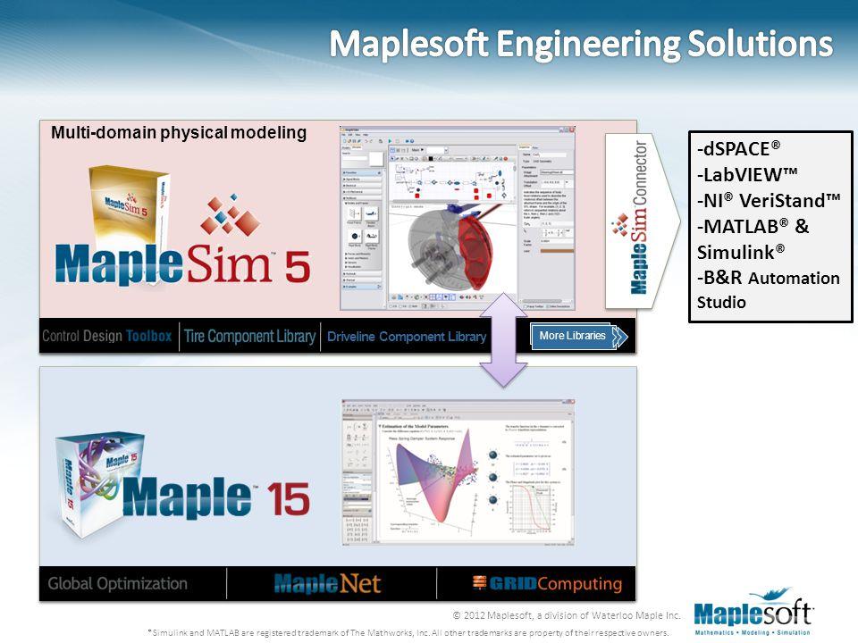 Maplesoft Engineering Solutions