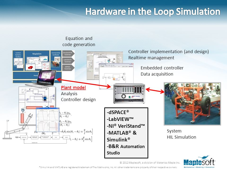 Hardware in the Loop Simulation