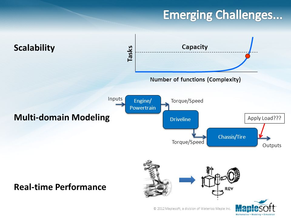 Emerging Challenges... Scalability Multi-domain Modeling