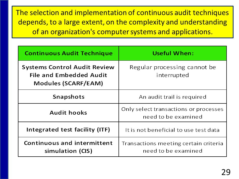 The selection and implementation of continuous audit techniques depends, to a large extent, on the complexity and understanding of an organization s computer systems and applications.