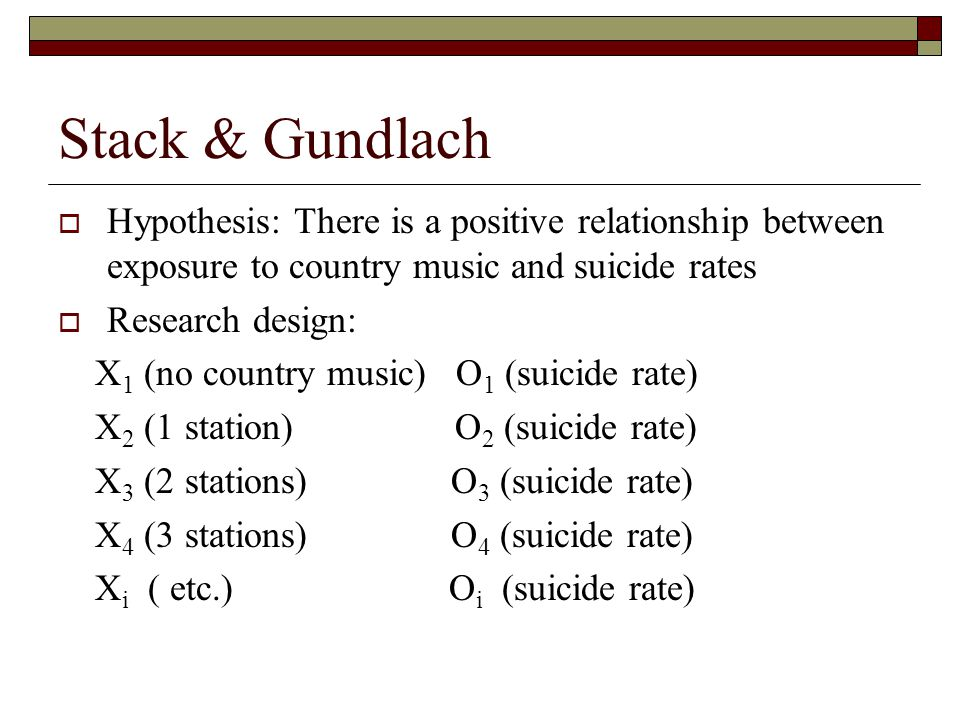 Stack & Gundlach Hypothesis: There is a positive relationship between exposure to country music and suicide rates.