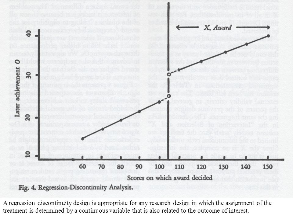 A regression discontinuity design is appropriate for any research design in which the assignment of the treatment is determined by a continuous variable that is also related to the outcome of interest.