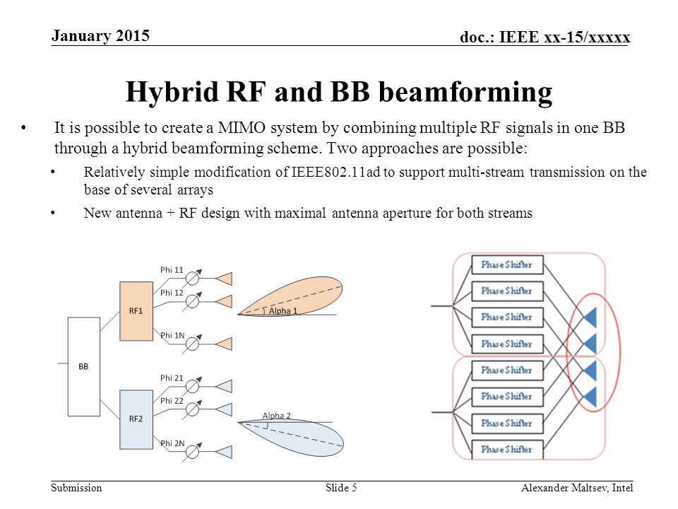 Hybrid RF and BB beamforming
