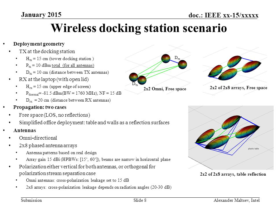 Wireless docking station scenario