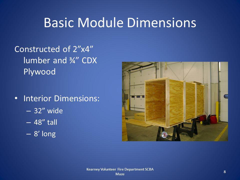 Basic Module Dimensions