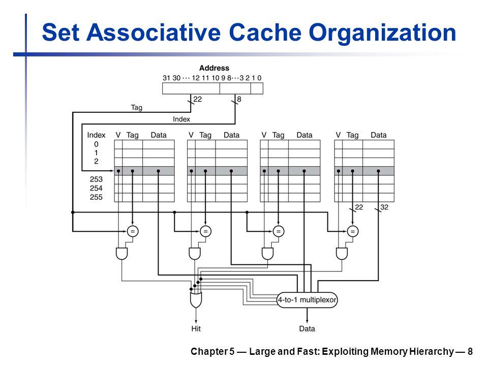 Set Associative Cache Organization