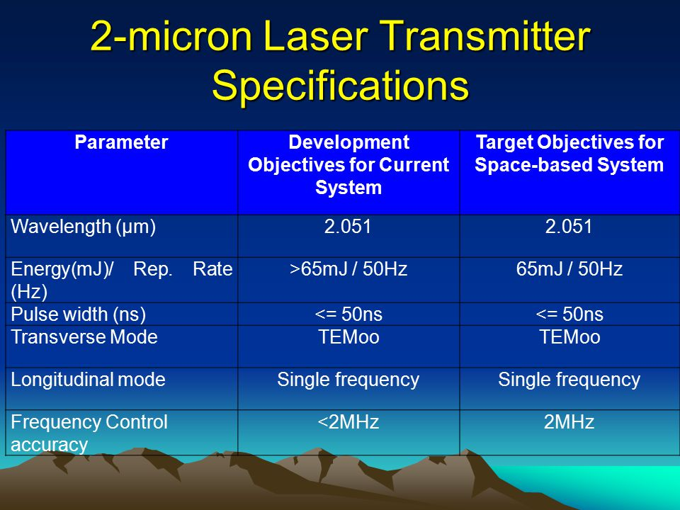 2-micron Laser Transmitter Specifications