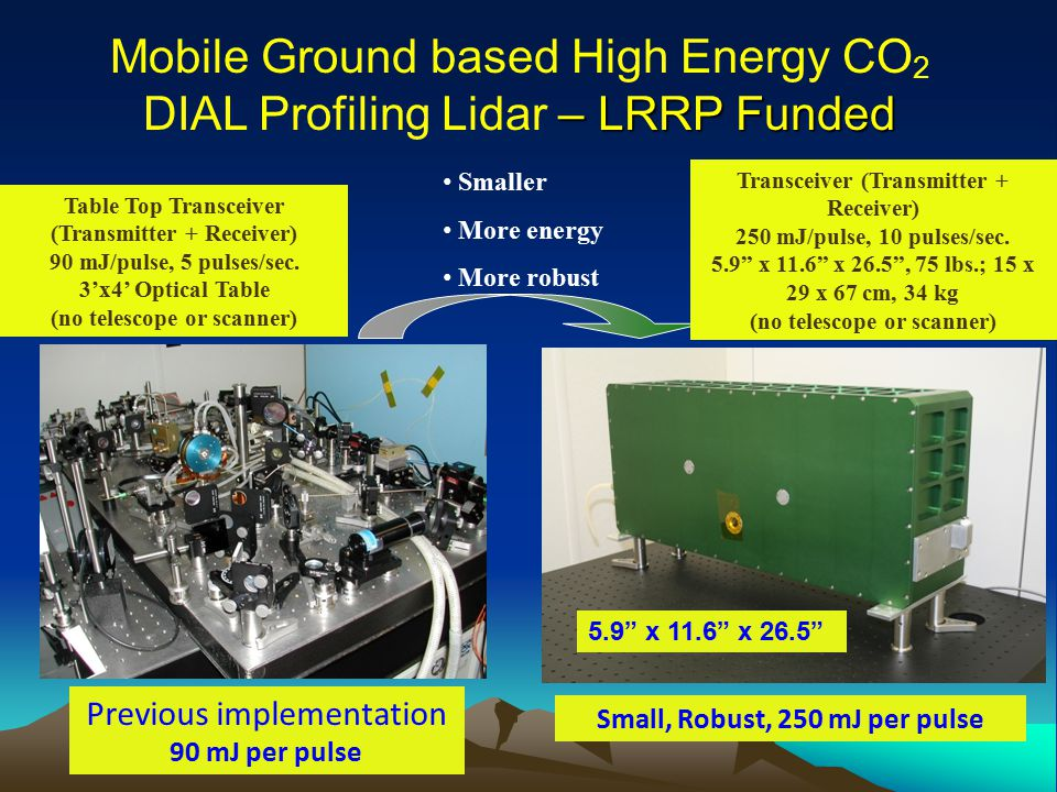 Mobile Ground based High Energy CO2 DIAL Profiling Lidar – LRRP Funded