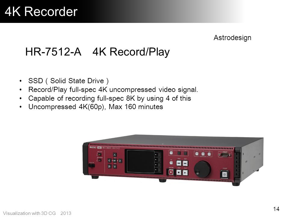 4K Recorder HR-7512-A 4K Record/Play Astrodesign