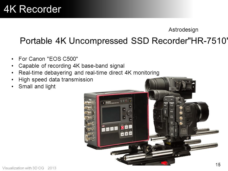 4K Recorder Portable 4K Uncompressed SSD Recorder HR-7510 Astrodesign