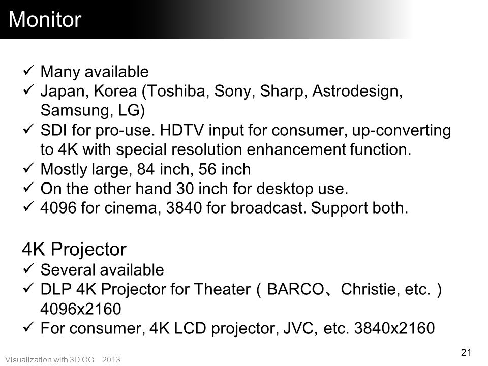 Monitor 4K Projector Many available
